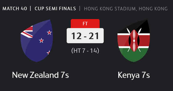 Blitzboks book quarter-final place in Hong Kong
