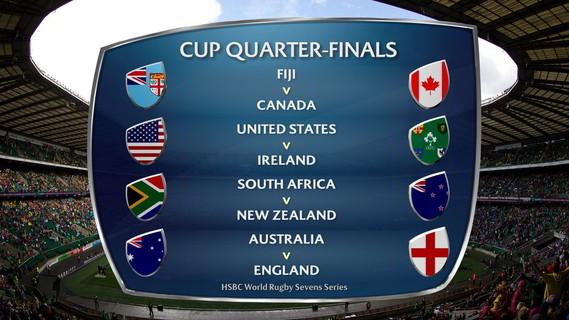 Cup Quarter finals
