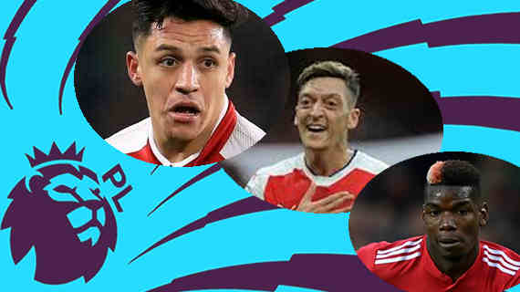 2018 Top 10 best paid EPL players