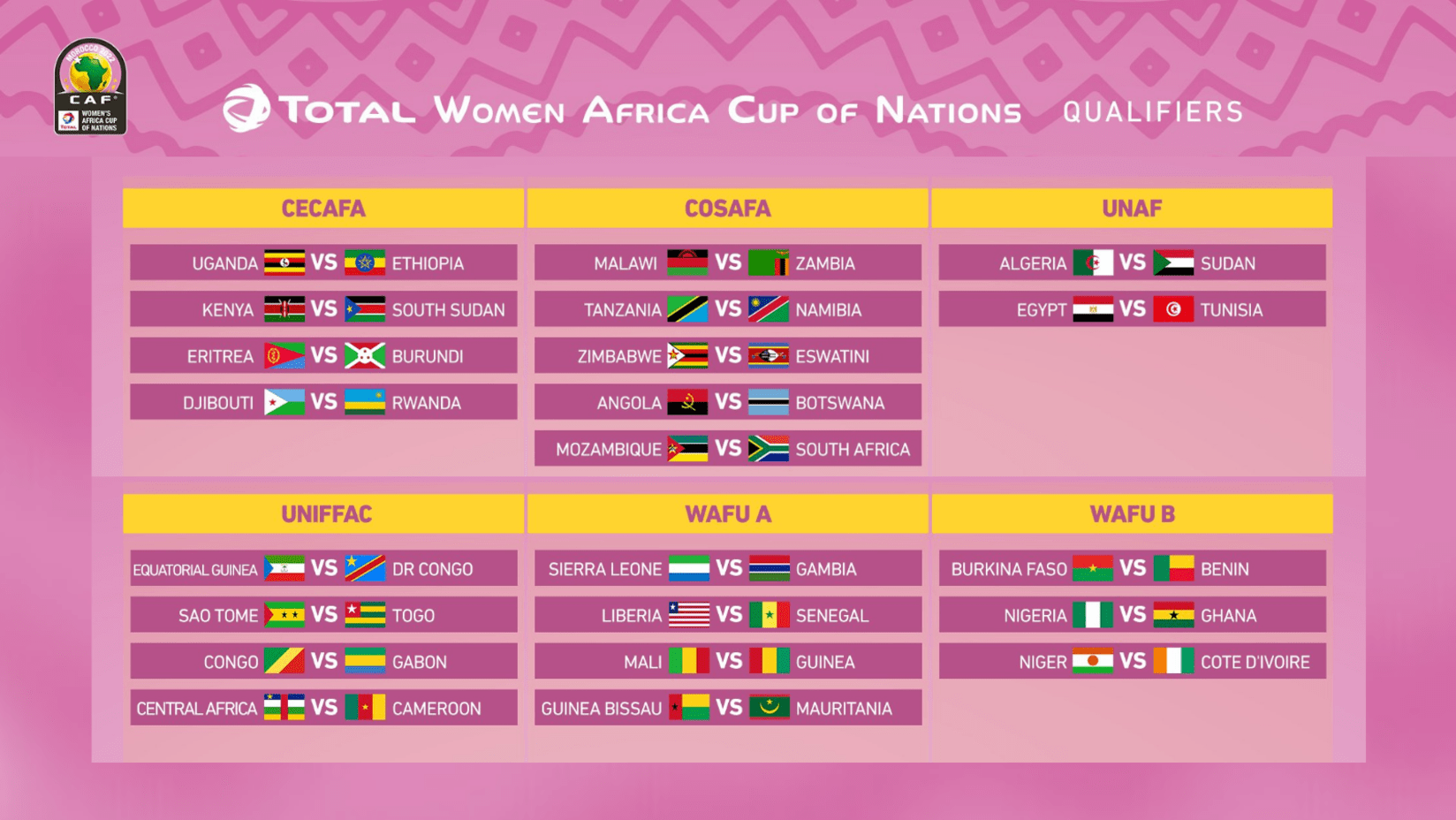 CAF announces Women's AFCON qualification process